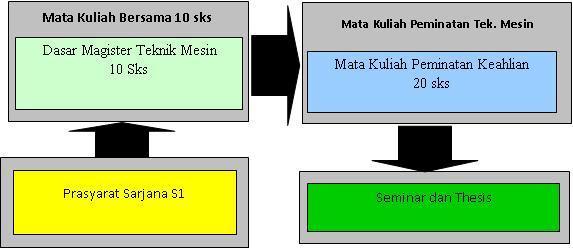 master_m11